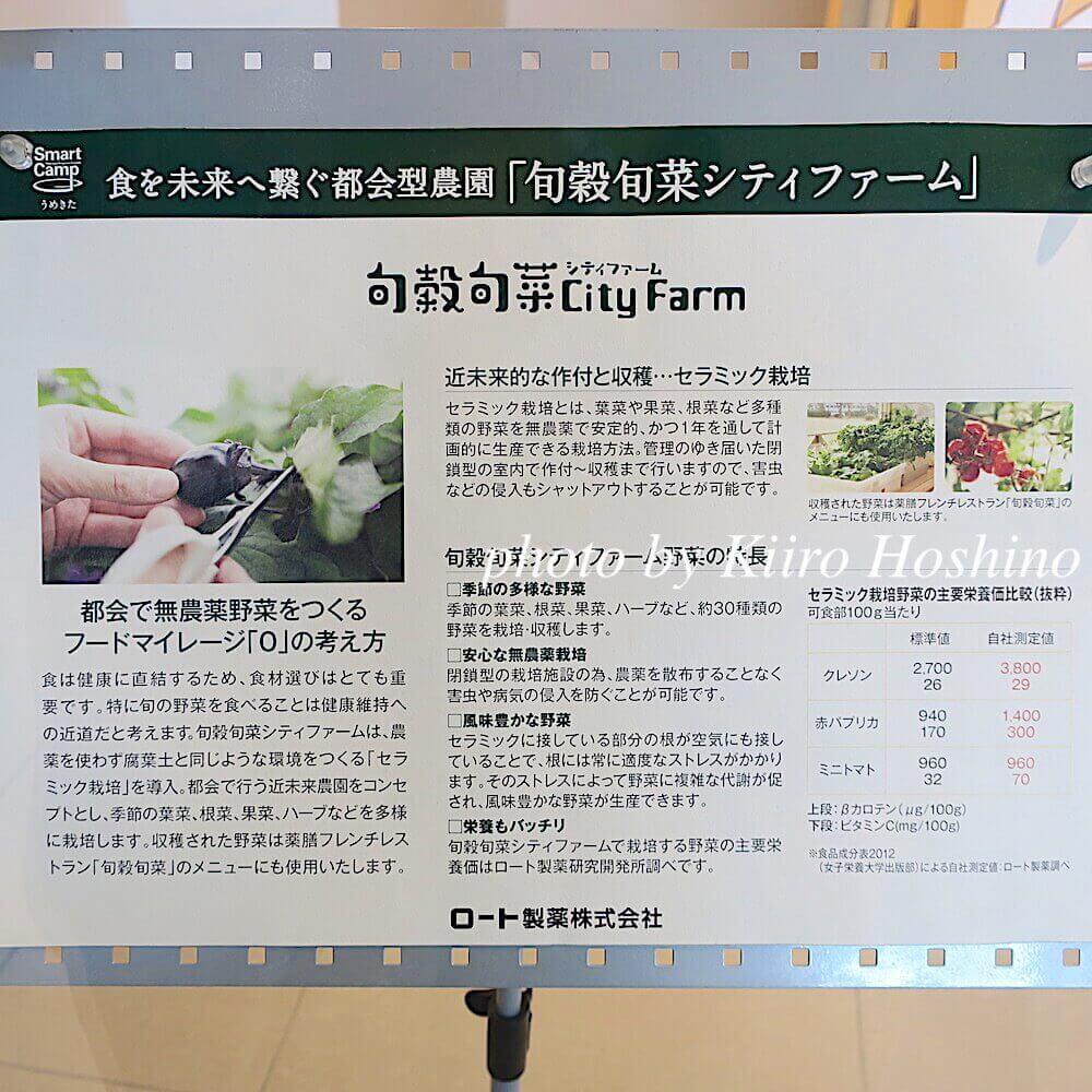 旬穀旬菜、ファーム看板